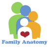 Play this podcast Family Anatomy